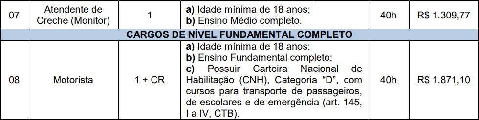 cargos 1 235 - Concurso Prefeitura de Boa Vista do Cadeado-RS: Inscrições encerradas