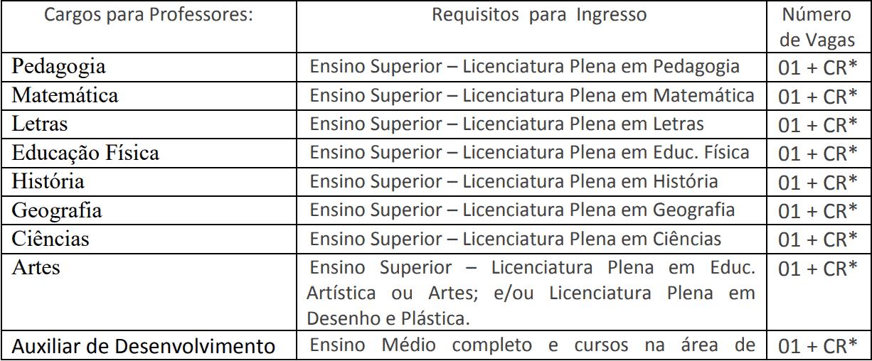 cargos 1 243 - Processo Seletivo Prefeitura de Alto Taquari MT 2020