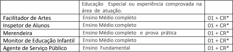 cargos 1 244 - Processo Seletivo Prefeitura de Alto Taquari MT 2020