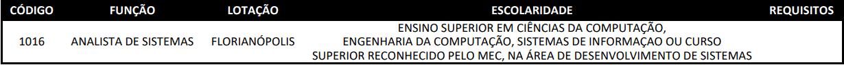 cargos 1 246 - Concurso Crea SC - Analista: Suspenso