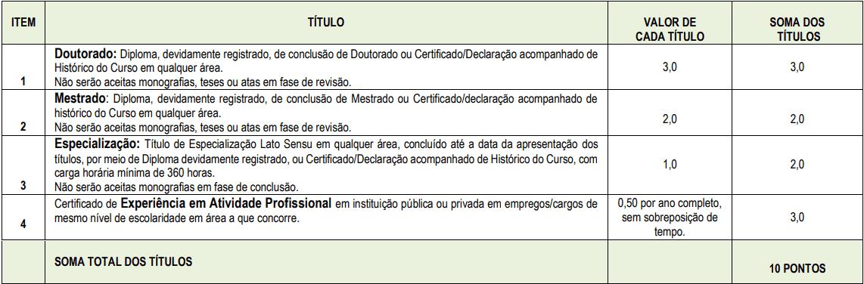 cargos 1 28 - Concurso Prefeitura de São Francisco PB