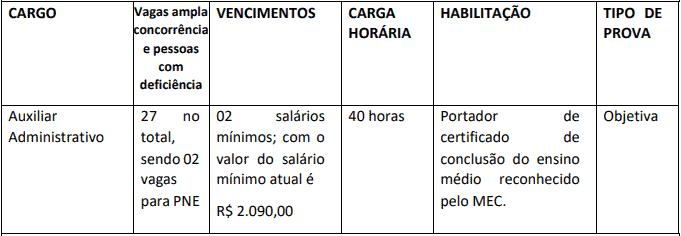 cargos 1 39 - Concurso Prefeitura Municipal de Tarauacá AC: Suspenso temporariamente