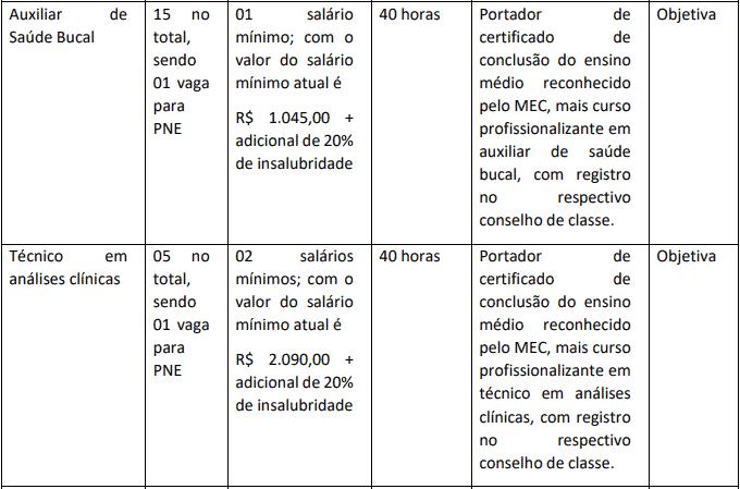 cargos 1 42 - Concurso Prefeitura Municipal de Tarauacá AC: Suspenso temporariamente