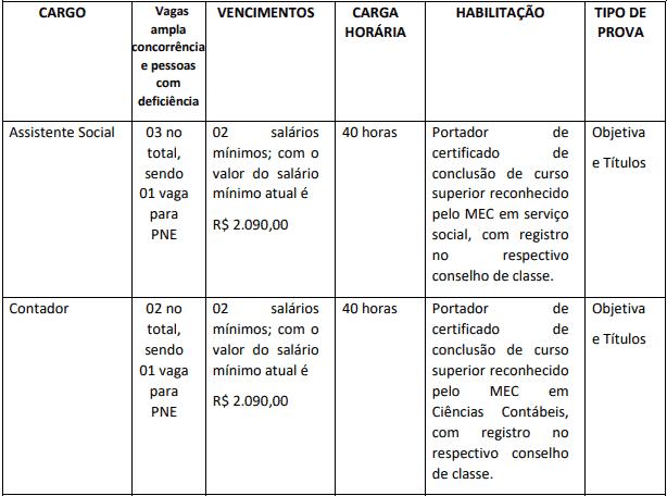 cargos 1 44 - Concurso Prefeitura Municipal de Tarauacá AC: Suspenso temporariamente