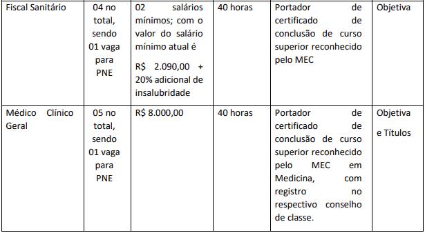 cargos 1 48 - Concurso Prefeitura Municipal de Tarauacá AC: Suspenso temporariamente