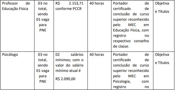cargos 1 50 - Concurso Prefeitura Municipal de Tarauacá AC: Suspenso temporariamente