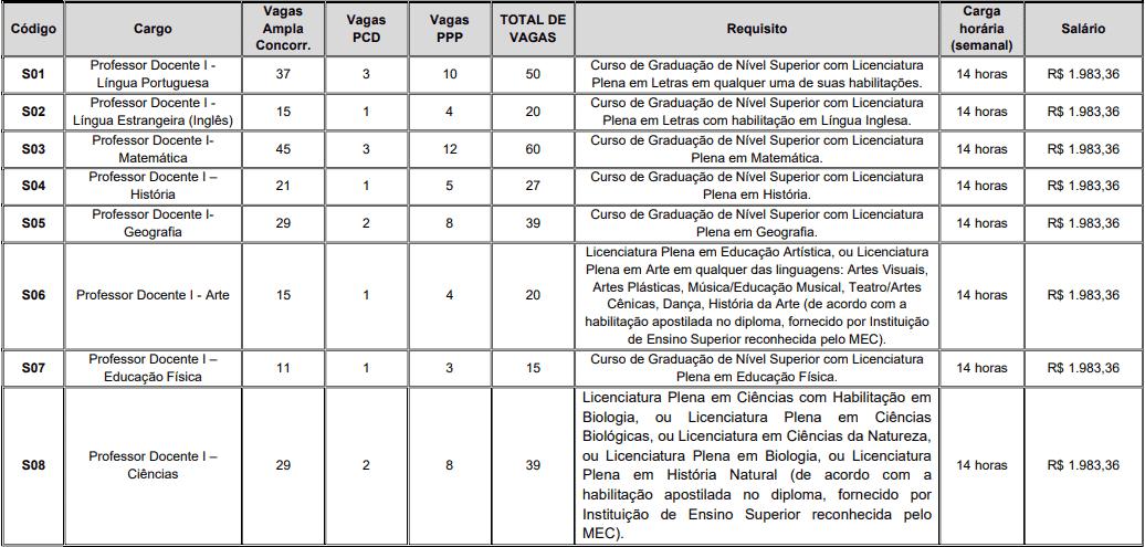 cargos 1 56 - Concurso Prefeitura de Itaboraí RJ