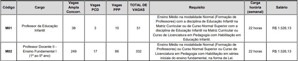 cargos 1 58 - Concurso Prefeitura de Itaboraí RJ