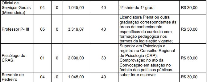 cargos 1 62 - Concurso Prefeitura de Goiandira GO: Suspensão temporária