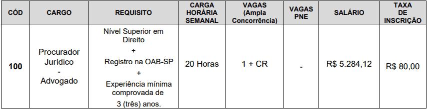 cargos 1 63 - Concurso Prefeitura de Piquete SP: Inscrições abertas