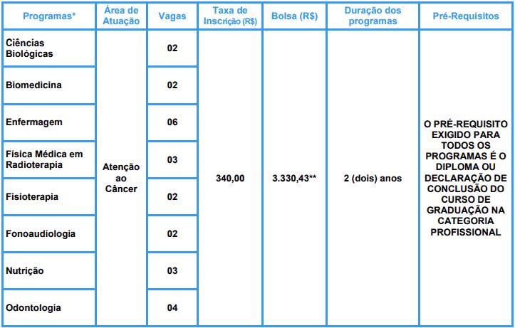 cargos 1 94 - Processo Seletivo de Barretos SP: Inscrições abertas com 44 vagas