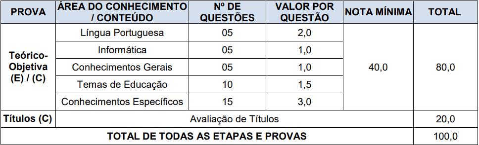 daas provas  - Processo Seletivo Prefeitura de Videira-SC PMV