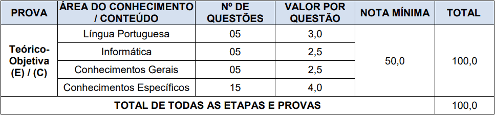 das provas 1 1 - Processo Seletivo Prefeitura de Videira-SC PMV
