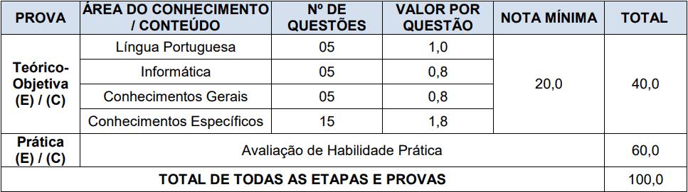 das provas 1 2 - Processo Seletivo Prefeitura de Videira-SC PMV