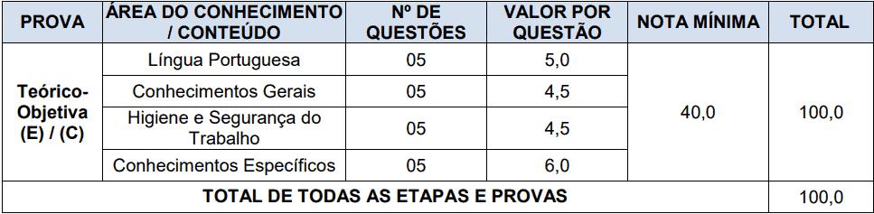 das provas 1 3 - Processo Seletivo Prefeitura de Videira-SC PMV
