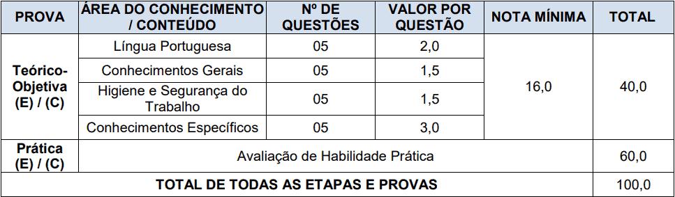 das provas 1 4 - Processo Seletivo Prefeitura de Videira-SC PMV
