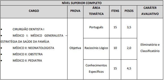 prova 1 - Concurso Prefeitura Municipal de Campina Grande PB