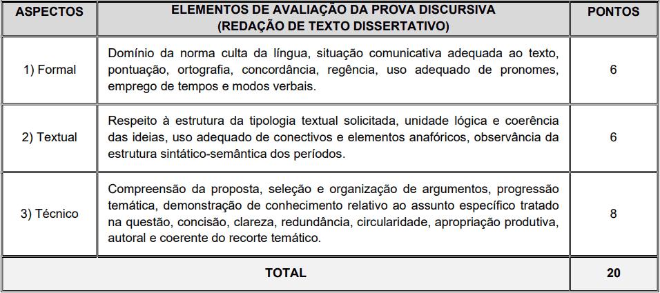 prova Discursiva Peca Processual 3 - Concurso Prefeitura de Itaboraí RJ