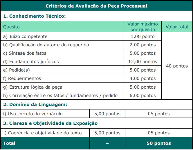 prova Discursiva Peca Processual - Concurso Câmara de Mangaratiba RJ: Inscrições abertas