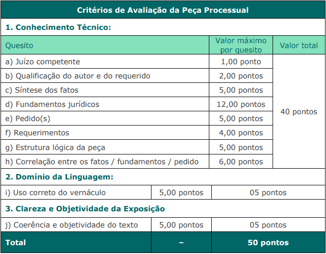 prova Discursiva Peca Processual - Concurso Câmara de Mangaratiba RJ