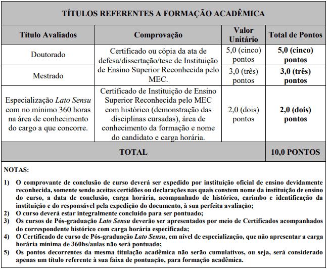 prova de titulos 1 1 - Concurso Prefeitura Presidente Olegário MG: Saiu Edital com 03 vagas!