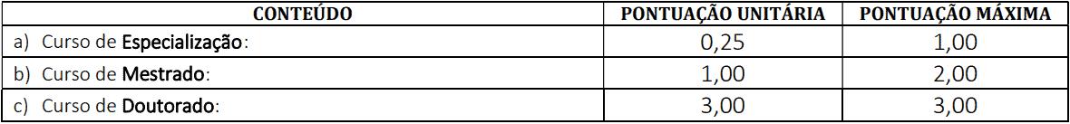 prova de titulos 1 10 - Concurso Prefeitura de Mari PB: Provas dia 10/01/21