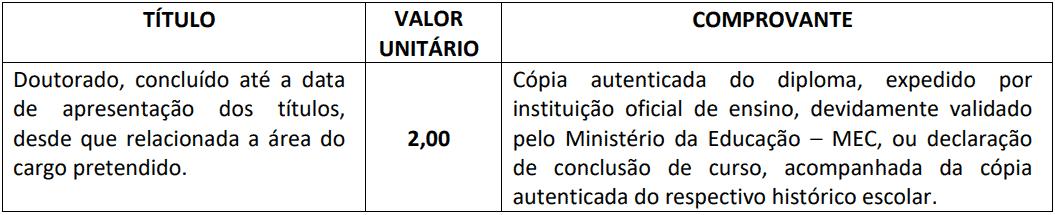 prova de titulos 1 11 - Concurso Prefeitura de Jaciara MT: Certame suspenso