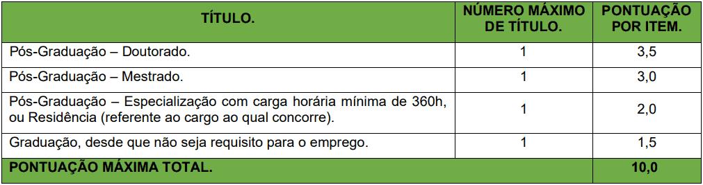 prova de titulos 1 13 - Concurso Prefeitura de Corumbiara RO
