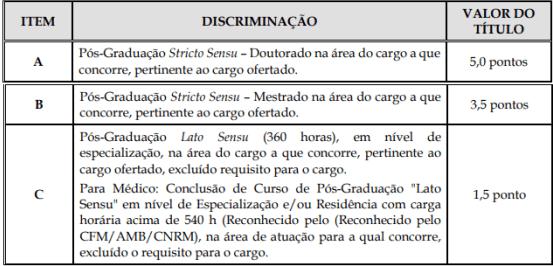 prova de titulos 1 15 - Concurso Prefeitura Costa Marques - RO: Inscrições encerradas