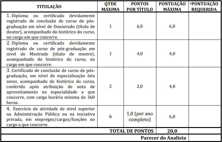 prova de titulos 1 16 - Concurso Prefeitura Marapanim-PA 2020: Inscrições encerradas