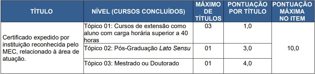 prova de titulos 1 17 - Concurso Fundação Hospitalar Getúlio Vargas Tramandaí RS: Inscrições abertas com 10 vagas para todos os níveis