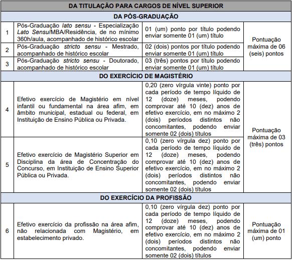 prova de titulos 1 18 - Processo Seletivo Prefeitura de Videira-SC FME: Inscrições abertas para Professor e A.S.G!
