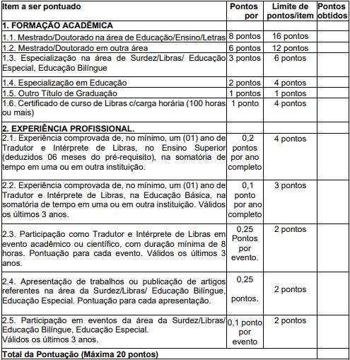 prova de titulos 1 20 - Processo Seletivo Simplificado Unioeste - PR: Inscrições encerradas