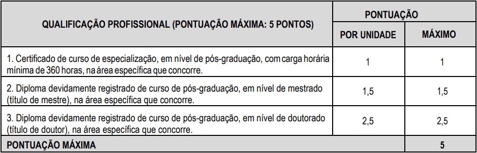 prova de titulos 1 24 - Concurso Prefeitura de Jataúba PE