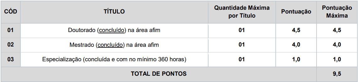 prova de titulos 1 25 - Concurso Cesário Lange-SP 2020: Inscrições abertas com 21 vagas para todos os níveis