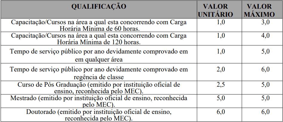 prova de titulos 1 26 - Concurso Prefeitura Ruy Barbosa-BA 2020