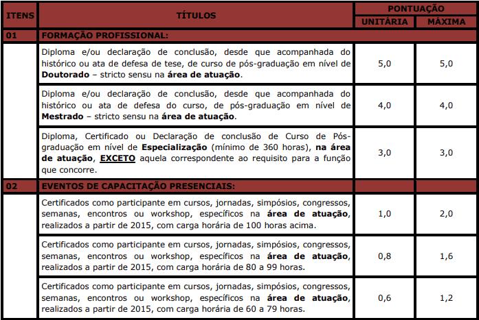prova de titulos 1 27 - Concurso Câmara de Antônio João MS