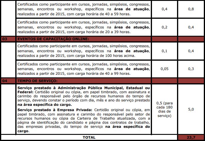 prova de titulos 1 28 - Concurso Câmara de Antônio João MS