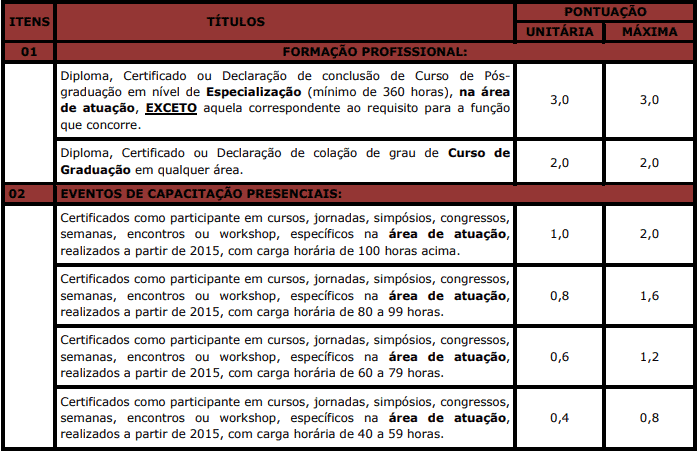 prova de titulos 1 29 - Concurso Câmara de Antônio João MS