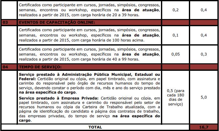 prova de titulos 1 30 - Concurso Câmara de Antônio João MS