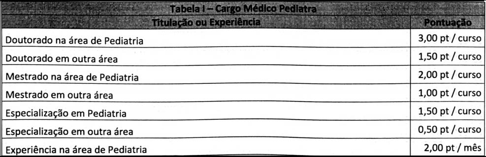 prova de titulos 1 31 - Concurso Prefeitura de Alfenas-MG: Inscrições encerradas