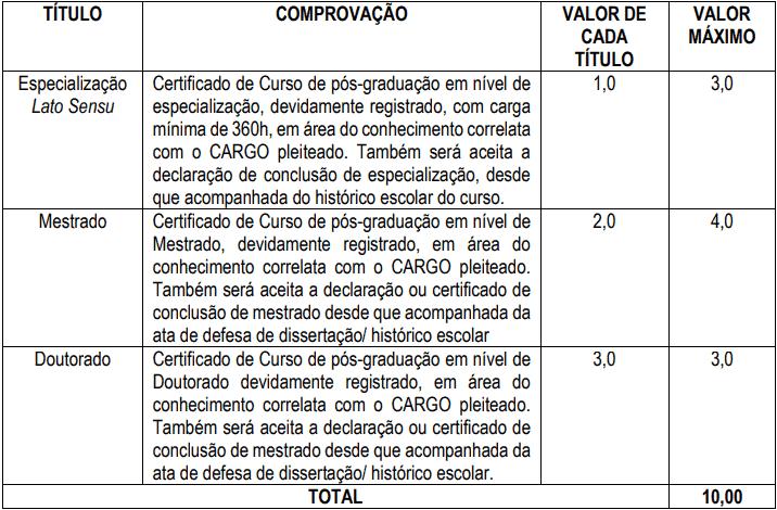 prova de titulos 1 32 - Concurso Prefeitura de Lucélia-SP: Inscrições encerradas. Provas dia 29/11