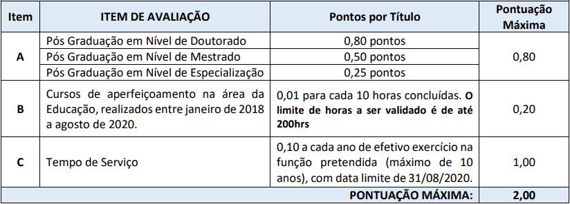 prova de titulos 1 33 - Processo Seletivo Prefeitura de Chapadão do Lageado SC 2020