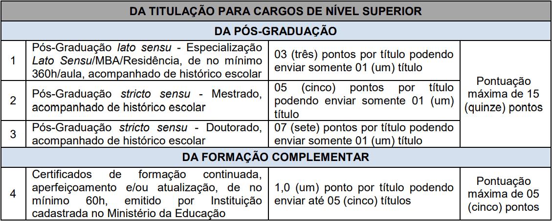 prova de titulos 1 37 - Concurso Prefeitura de Boa Vista do Cadeado-RS: Inscrições encerradas