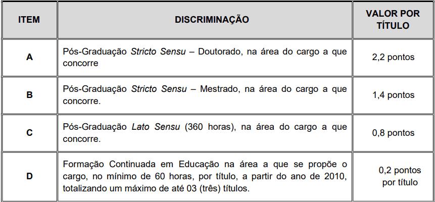 prova de titulos 1 5 - Concurso Prefeitura de Itaboraí RJ