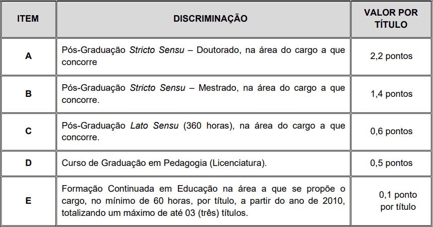 prova de titulos 1 6 - Concurso Prefeitura de Itaboraí RJ