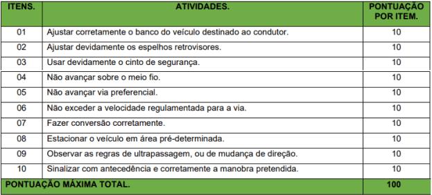 prova pratica 1 10 - Concurso Prefeitura de Corumbiara RO