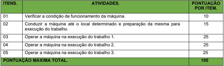 prova pratica 1 11 - Concurso Prefeitura de Corumbiara RO