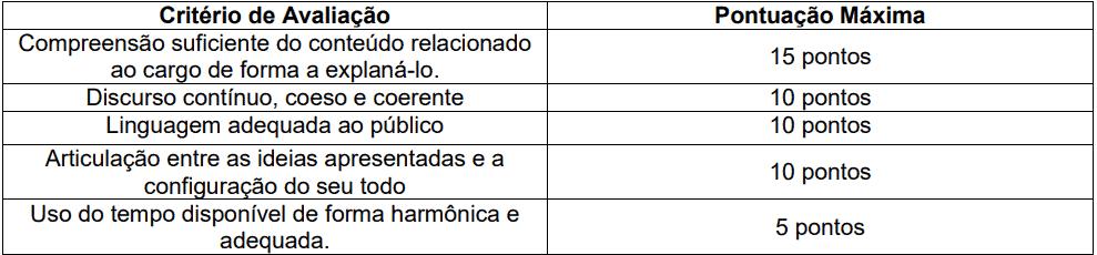 prova pratica 1 14 - Processo Seletivo Prefeitura de Videira-SC FME: Inscrições abertas para Professor e A.S.G!