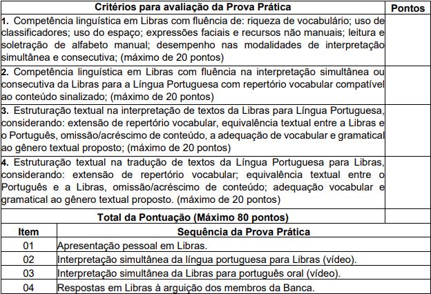 prova pratica 1 15 - Processo Seletivo Simplificado Unioeste - PR: Inscrições encerradas